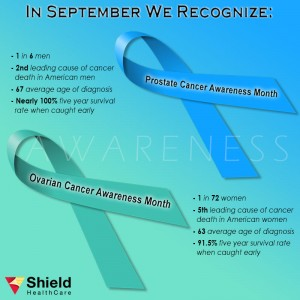 Prostate and Ovarian Cancer Awareness Month