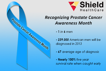prostate cancer signs symptoms and treatment shield healthcare