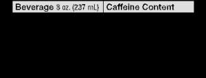tablecaffeine