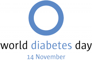 Facts and more about World Diabetes Day.