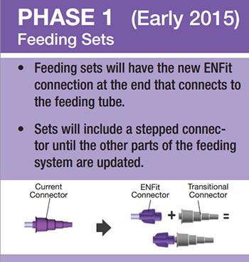ENFit Phase1