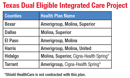 TX Dual Eligible Integrated Care Project - Health Plans by Participating County