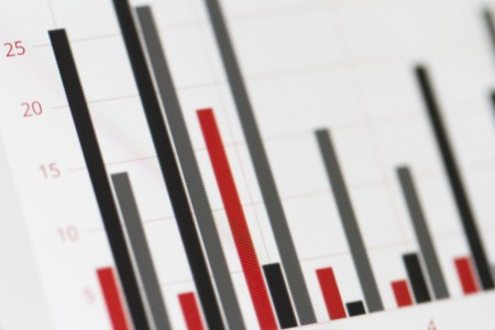 Health Economy Growth Rate