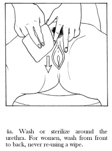 How to use an Intermittent Catheter 4a