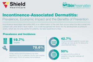 incontinence-associated dermatitis