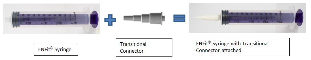 ENFit syringes
